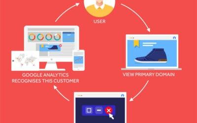 Het plan van Google om cross-site tracking te stoppen
